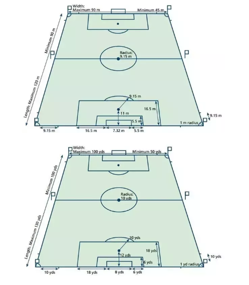 Soccer Field Dimensions In Feet Go Sports