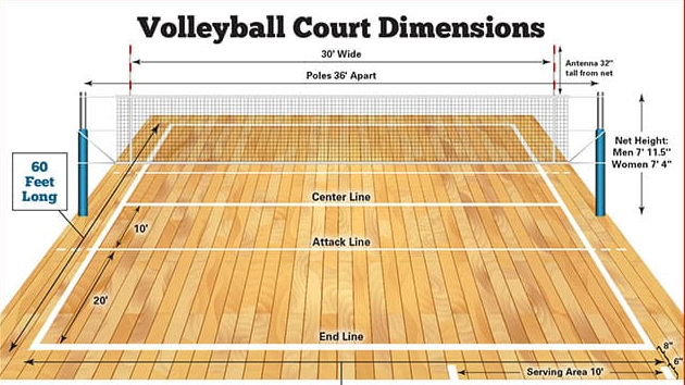 Volleyball Court Diagram With Measurements